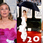 Golden Globes 2010: Best Dressed