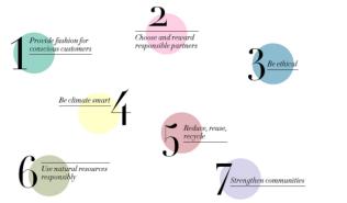 h&m sustainabilty theory